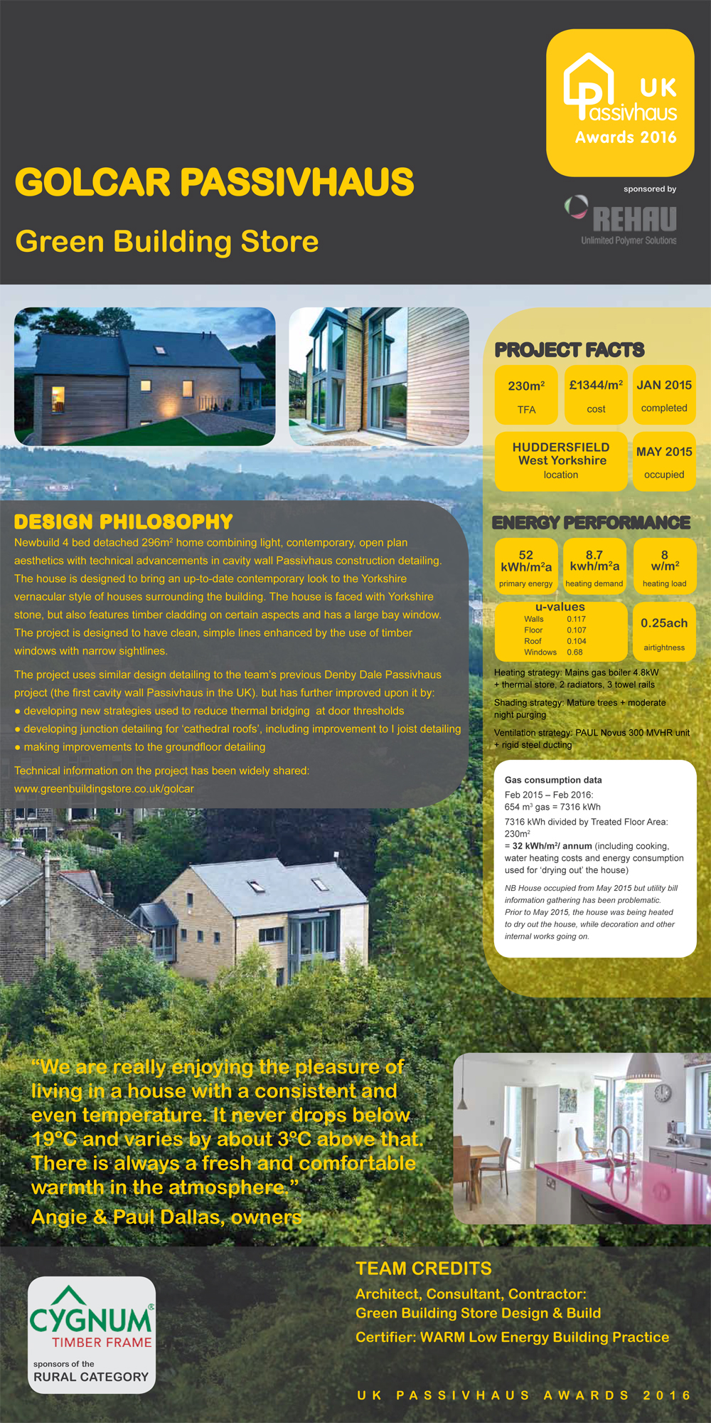 Golcar Passivhaus project factfile