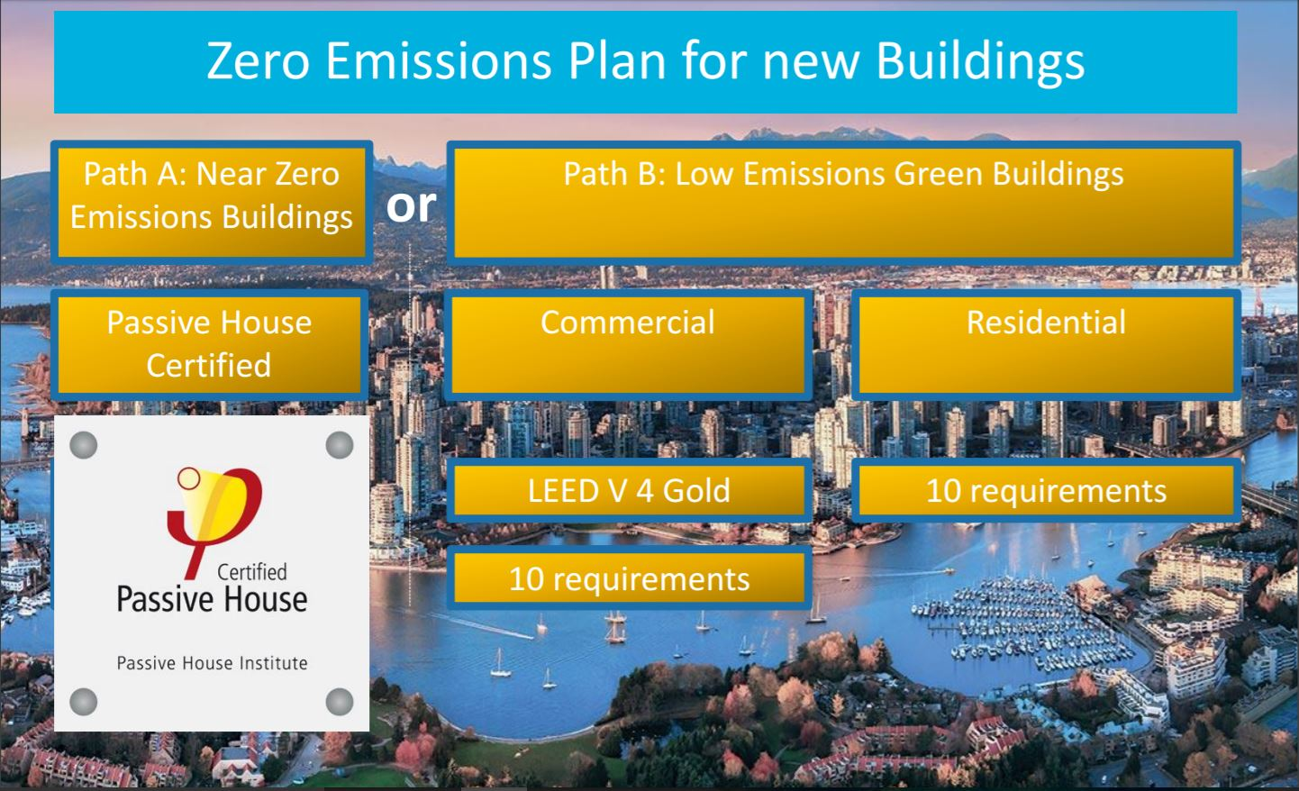 Vancouver Zero Emissions Plan for new buildings_Tomas O'Leary