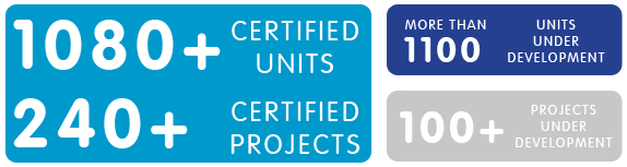 UK Certified Passivhaus project stats