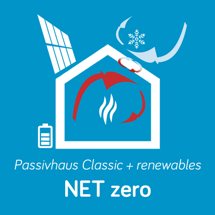 Embedding Passivhaus into the zero carbon agenda