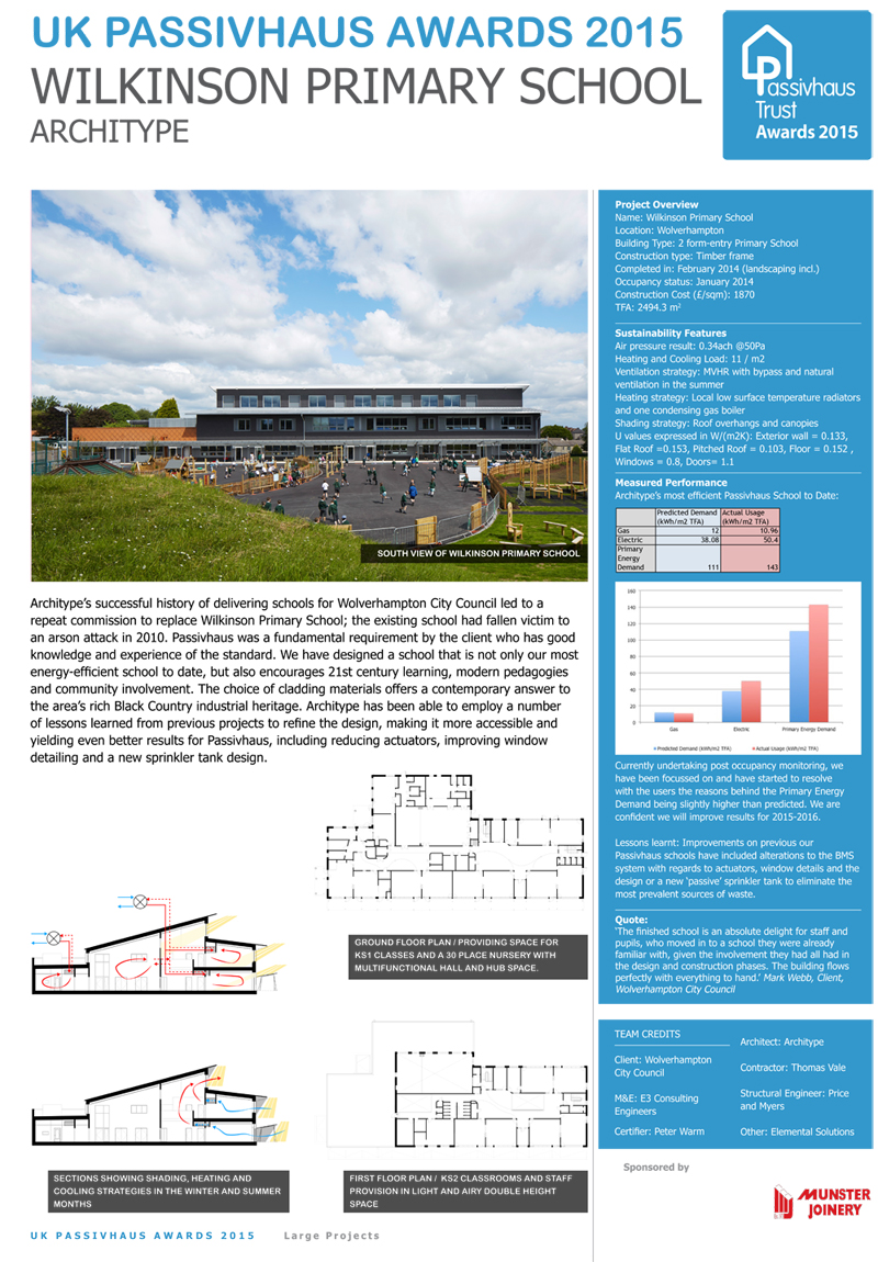 Wilkinson Primary Project Factfile